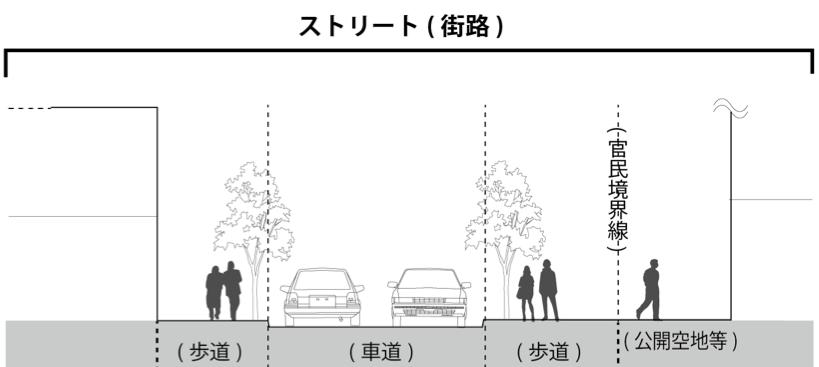 streetdiagram