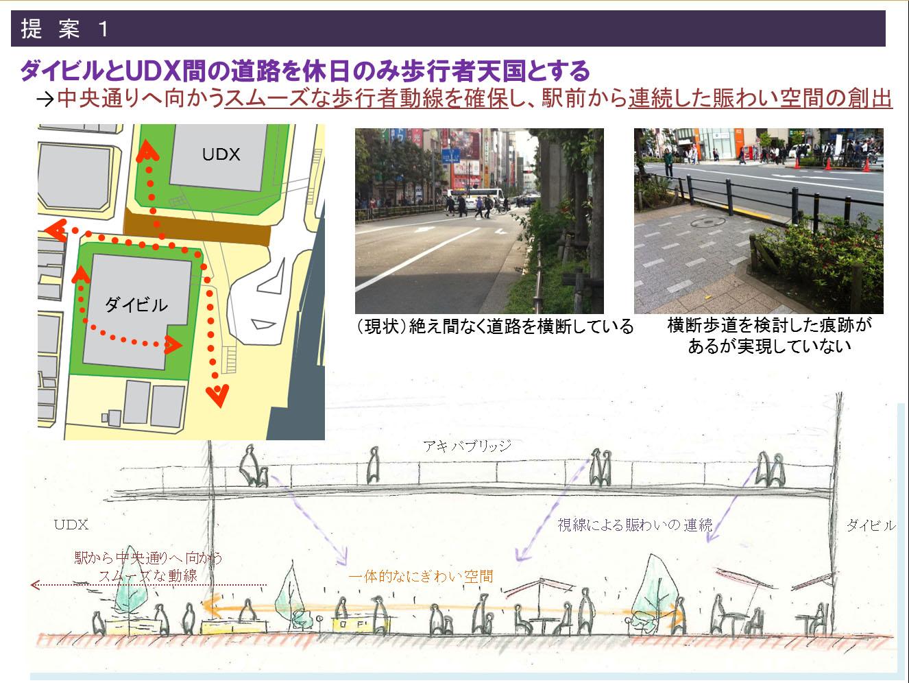歩行者空間とすることで、駅前から連続したにぎわいの空間の創出を狙います