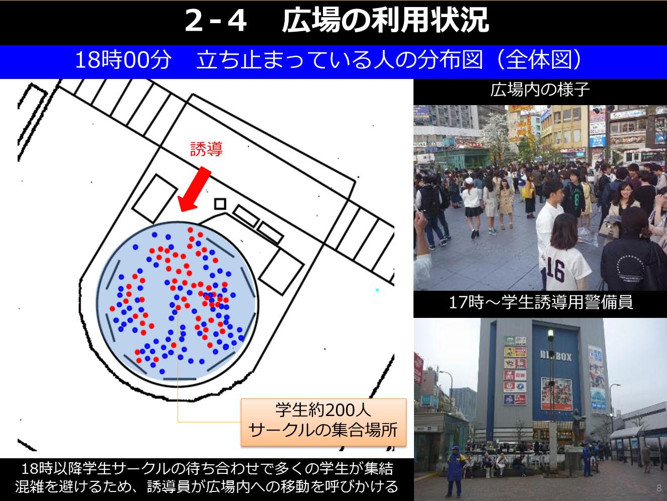 高田馬場駅前広場の滞留調査。18時には学生およそ200人が集まっています。