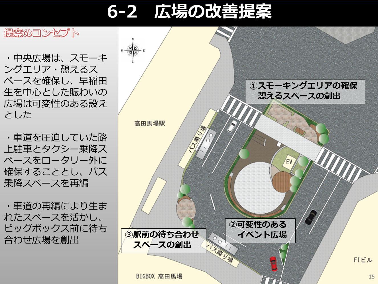 中央の広場にステージを設けるなどの提案を盛り込みました。